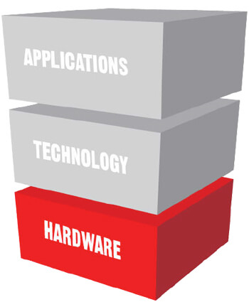 Oracle-Stack-Hardware