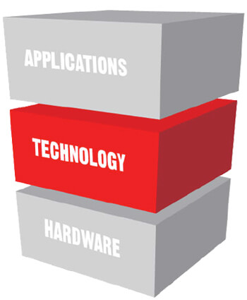 Oracle-Stack-Technology