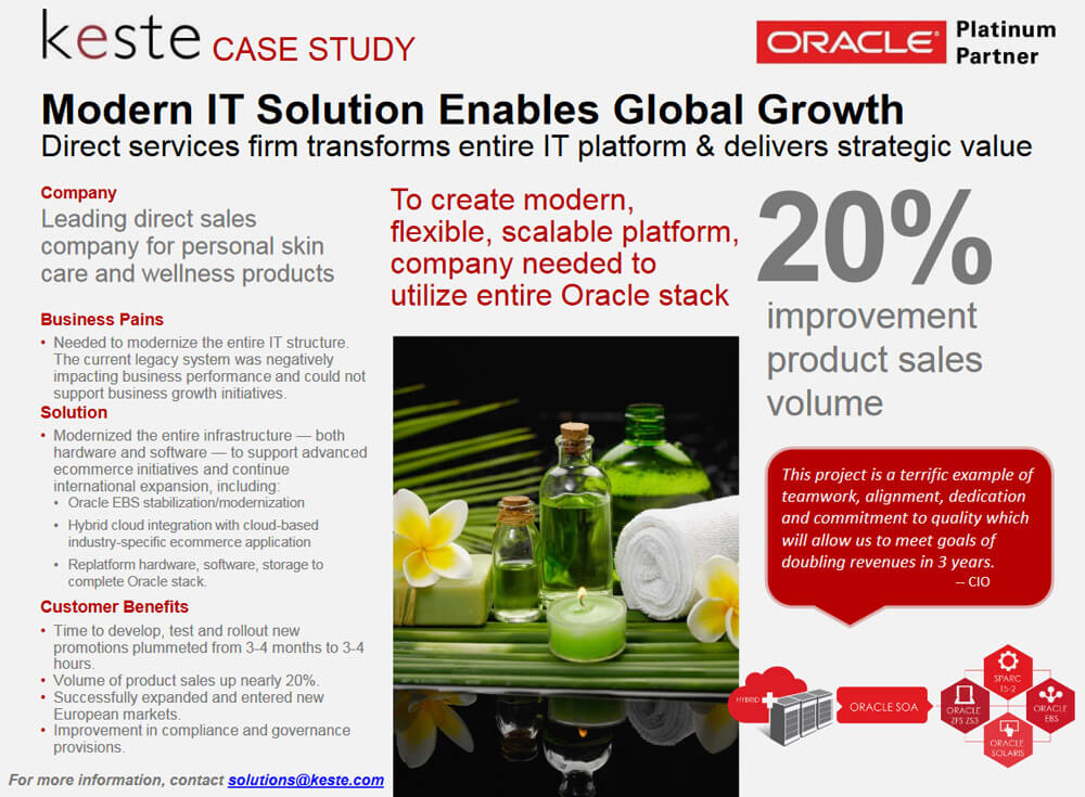 Modern IT Solution Enables Global Growth
