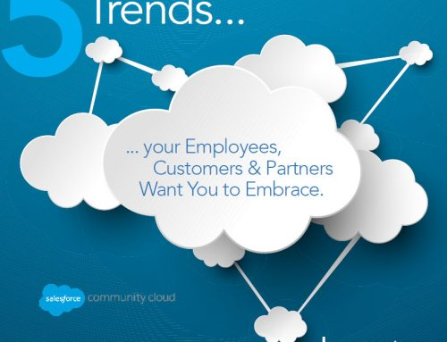 5 Trends Employees, Customers and Partners Want You to Embrace