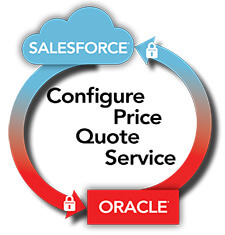 Salesforce Oracle integration