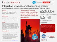 Salesforce / Oracle EBS Integration Transforms Complex Contract and Licensing Processing